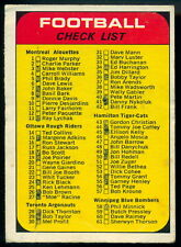 1968 OPC O PEE CHEE CFL FOOTBALL #132 FOOTBALL CHECKLIST 50% UNMARKED VG-EX Card