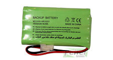 Backup battery 1600 mAh for Somfy 24V motors - catalogue number: 9001001