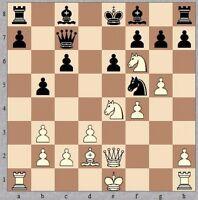 Chess Capablanca cd Alekhine San Remo Hastings Lot 5 bk