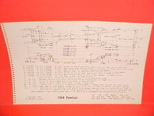 1960 PONTIAC BONNEVILLE CATALINA VENTURA STAR CHIEF SAFARI FRAME DIMENSION CHART