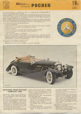 Catalogo POCHER RIVAROSSI 1973ca 1:8 Scale Mercedes 500 Kjak 1935   IT F D E  aa