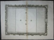 1761 OBSERVATIONS Desnos Buy de Mornas Globo Terra Earth astronomia astronomy