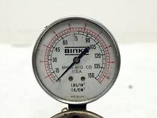 Binks 85-200 Pressure Regulator/Gauge and Binks Ball Valve - Tested & Working