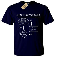 Gin Flowchart Mens T-Shirt Funny Gin Lovers Gift Idea