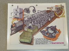 Industrial Wall ART - Entredkin Computer Systems - Disc Caliper Machine Photo B1