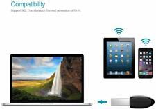dodocool WiFi Adapter, Mini WLAN USB Adapter AC600 Dual Band (5G/433Mbps + 2.4G/
