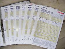 YAMAHA Service Inspektionsblatt Bj. 2001 XJ600 S (N) - Typ RJ014 (25kw)
