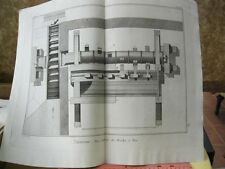 Vintage Print,TANNERY,Double Page,Machinery,Diderot Encyc.1784