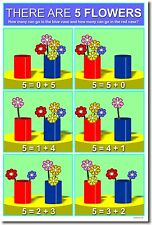 New Elementary School Classroom Math Addition Poster - There Are Five Flowers