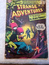 JERRY WEIST ESTATE: STRANGE ADVENTURES #191 (DC 1966)