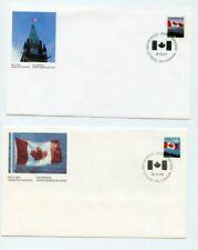 Banderas, emblemas nacionales