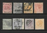 1860 onwards Queen Victoria collection of 8 stamps  Used CEYLON