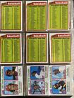 1980 Topps Football Cards 105