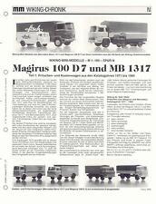 WIKING CHRONIK MAGIRUS 100 D 7 und MB 1317 SPUR N,  von 1997