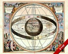 PTOLEMAIC GLOBE SIGNS OF ZODIAC SCIENTIFIC DRAWING CANVAS GICLEE 8X10 ART PRINT