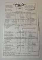 DAWSON'S CREEK set used CALL SHEET ~ Season 6, Episode 17