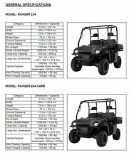 Best - Polaris Ranger 500 Service Repair Manual CD 2005 2006 2007 2008 2x4 4x4