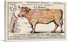 ARTCANVAS Le Boeuf Cuts of Meat Vintage Kitchen Poster Canvas Art Print