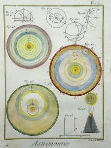 1786 Astronomy Planetary Orbits - Diderot - Quarto hand colored engraving