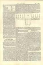 1892 Hopkinson V St James empresa de luz eléctrica segmento de alambre herida pistola Marrón