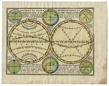 Jacques Chiquet 1719 Division Du Globe Explication Des Zones Antique Map
