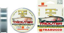 FILO Trabucco T force TROUTER