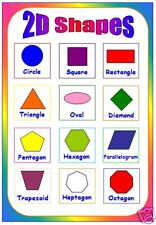 primary educational resource  NUMERACY 2D shapes poster EYFS KS1 SEN