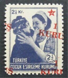 nystamps Turkey Stamp Mint OG NH Double Ovpt Error    S24x1292