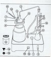 Alambiccus Gaggia, Istruzioni e Guida distillazione erbe officinali, alambicco.