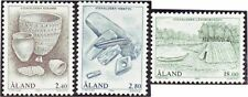 The Stone Age Tools Residence Art Aland Finland MNH