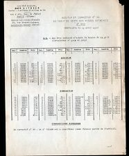 "PARIS (XV°) USINE AUTOMOBILE CITROEN ""Additif de TARIFICATIONS du N°440"" en 1950"