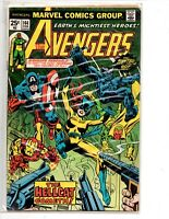 The Avengers 144, 1st Appearance of Hell Cat -1976
