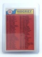 1983-1984 265-396 Checklist List Controle #396 OPC O-Pee-Chee Hockey Card H711