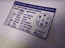Diagramma di cablaggio rimorchio Adesivo/Adesivo