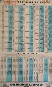 1960's York Machinery & Supply Vintage Tools Advertising Poster Pennsylvania