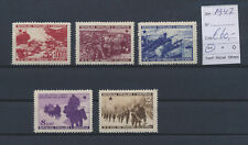 LM80647 Albania 1947 army soldiers fine lot MNH cv 60 EUR