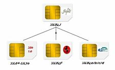DM8000HD Sim card Multi images Ferr-Sim2 Japhar SuperSim3 Dream Box - FTA