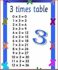 Sing your Times Tables Audio CD: Sing-A-Long Learn your tables the fun way