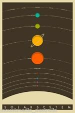 THE SOLAR SYSTEM VINTAGE STYLE POSTER (61x91cm)  PICTURE PRINT NEW ART