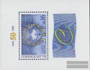 Eslovaquia Bloque 11 (completa edición) nuevo con goma original 1999 consejo eur