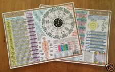 "ASTROLOGY 8.5x11"" Laminated Chart!"