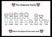 Christmas Gift Family Tree Personalised Word Art Print For Mum Dad Nanny Friends