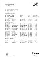 "Press Information - USSR / Soviet Union - ""Teams of Euro 88"" - UEFA Euro 88"