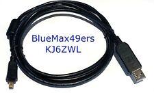 FTDI USB Uniden Scanner BC250D BC296D UBC3300XLT 1.8M Square UNI 4-pin