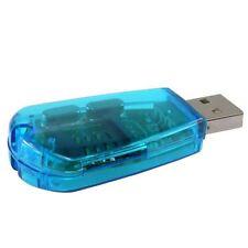 SIM-Kartenleser & -adapter