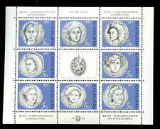 Mint Never Hinged/MNH Sheet Yugoslavian Stamps
