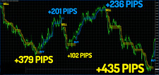 Forex Olympus System Indicator Software NO Repaint MT4 Strategy Signal Binary