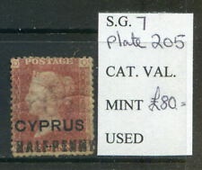 Cyrprus 1881 ½d on 1d 18 mm surcharge mint part o.g. (2020/06/11#02)