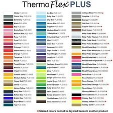 "GLOSSY BLACK Thermoflex Plus 15"" by 5 ft roll Heat Transfer Vinyl"