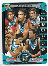 2014 Teamcoach ADVERTISER Quiz (13) Chad WINGARD (What is the name of....)